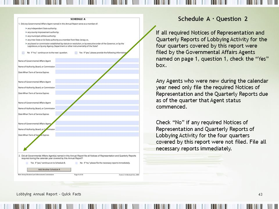 Lobbying Annual Report – Quick Facts 42 Schedule A · Question 1 any independent State authority; any county improvement authority; any municipal utilities authority; any inter-State or bi-State authority (as a member from New Jersey); or, any board or commission established by statute or resolution, or executive order of the Governor, or by the Legislature, or by any Agency, Department, or other instrumentality of the State.