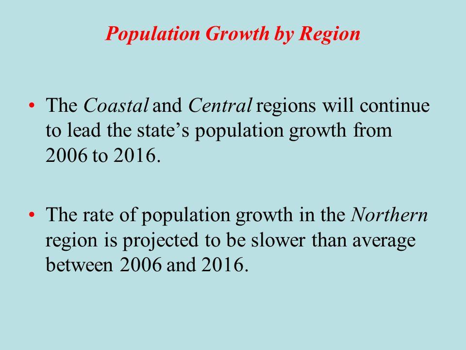 Region (counties)2000-20062006-2016 State Total0.47%0.45% Northern (Bergen, Essex, Hudson, Morris, Passaic, Union) 0.03%0.20% Northwestern (Sussex, Warren)0.89%0.64% Central (Hunterdon, Mercer, Middlesex, Somerset) 0.79%0.64% Coastal (Atlantic, Cape May, Monmouth, Ocean) 0.94%0.71% Southern (Burlington, Camden, Cumberland, Gloucester, Salem) 0.73%0.