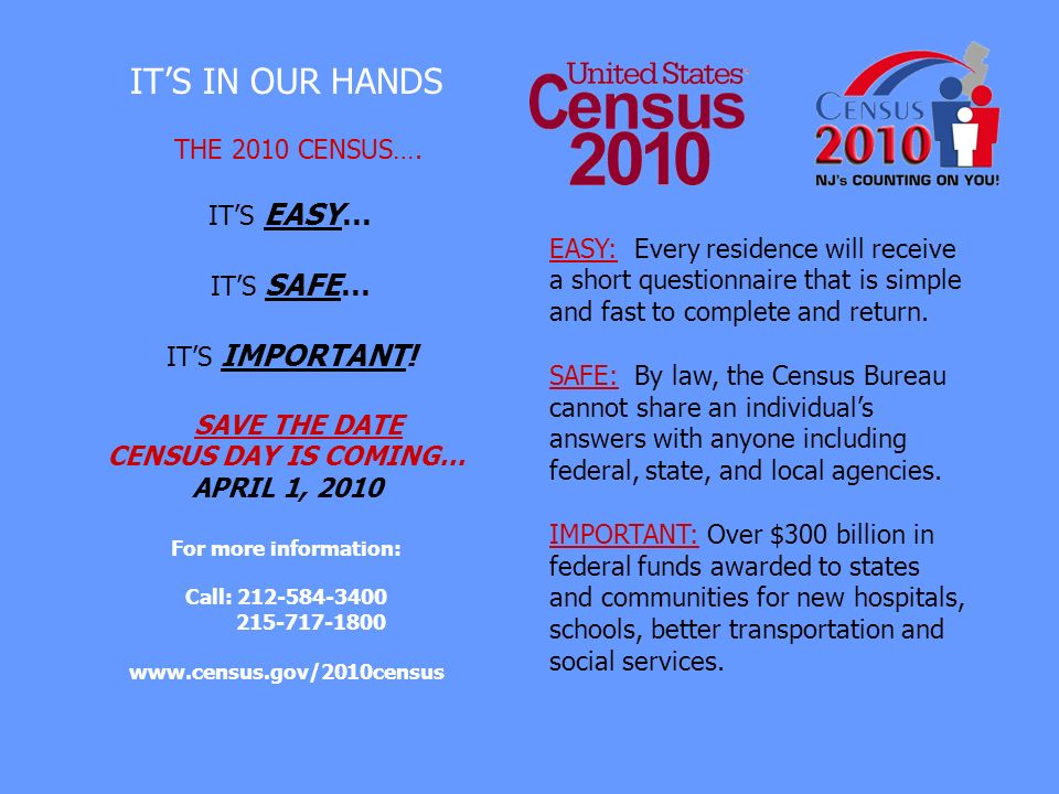 ITS IN OUR HANDS THE 2010 CENSUS…. ITS EASY… ITS SAFE… ITS IMPORTANT! SAVE THE DATE CENSUS DAY IS COMING… APRIL 1, 2010 For more information: Call: 21