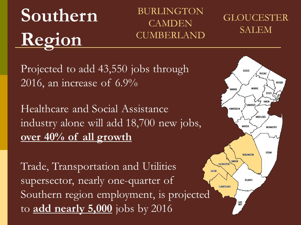 Southern Region BURLINGTON CAMDEN CUMBERLAND GLOUCESTER SALEM Projected to add 43,550 jobs through 2016, an increase of 6.9% Healthcare and Social Assistance industry alone will add 18,700 new jobs, over 40% of all growth Trade, Transportation and Utilities supersector, nearly one-quarter of Southern region employment, is projected to add nearly 5,000 jobs by 2016