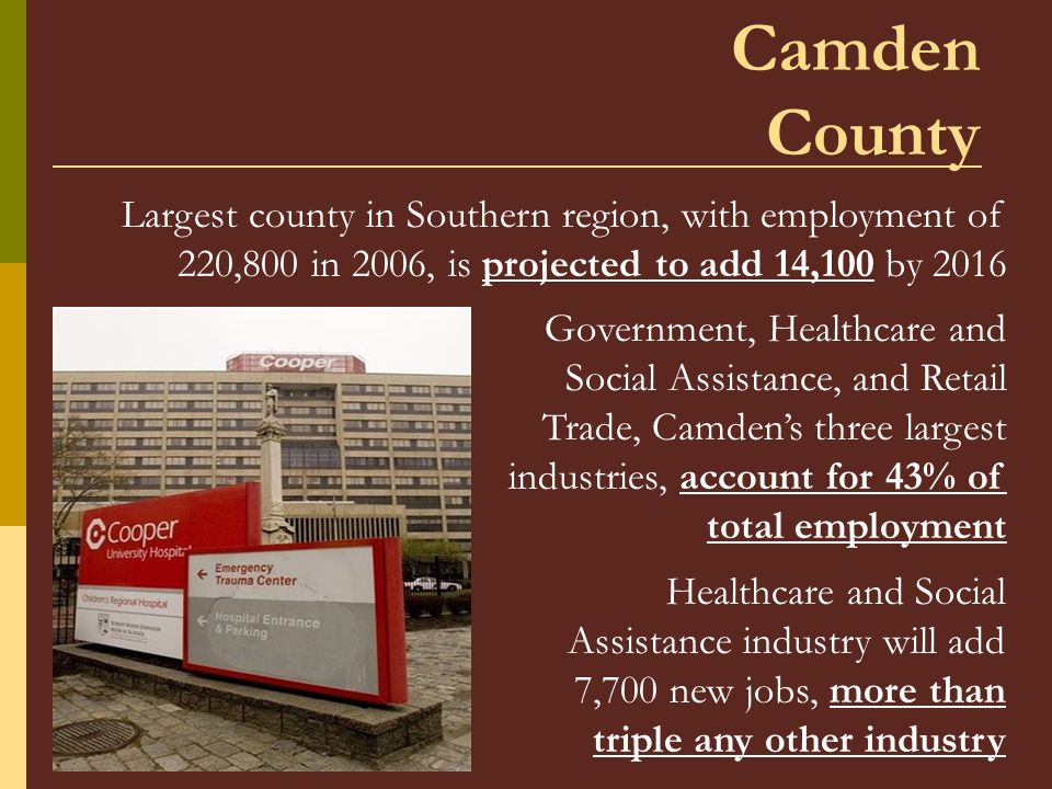 Camden County Largest county in Southern region, with employment of 220,800 in 2006, is projected to add 14,100 by 2016 Government, Healthcare and Social Assistance, and Retail Trade, Camdens three largest industries, account for 43% of total employment Healthcare and Social Assistance industry will add 7,700 new jobs, more than triple any other industry