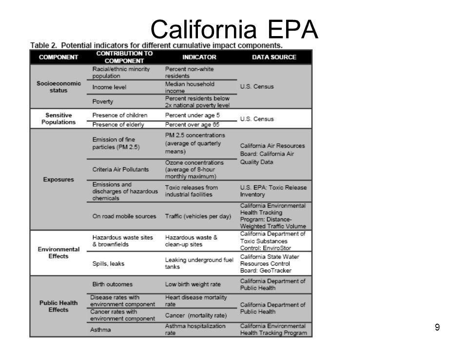 9 California EPA