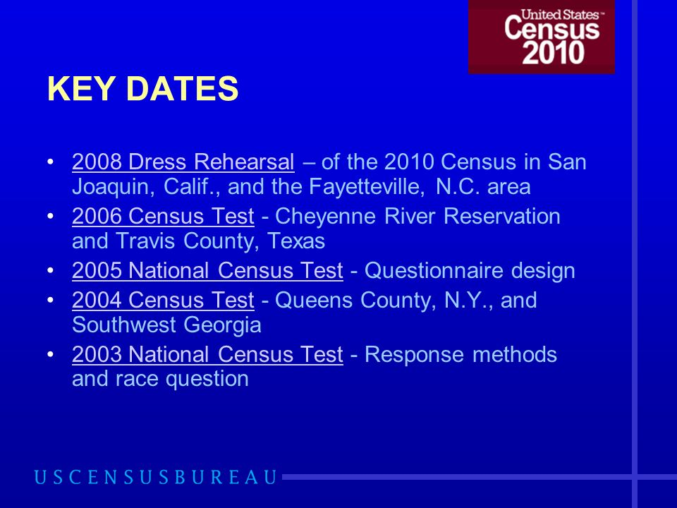 Local Update of Census Addresses (LUCA) Improvements for 2010 LUCA program* Single cycle of review for all address types Longer review period, more advance notice More comprehensive communication Proposal for state participation eligibility Improved training Participant software *Contingent upon availability of resources