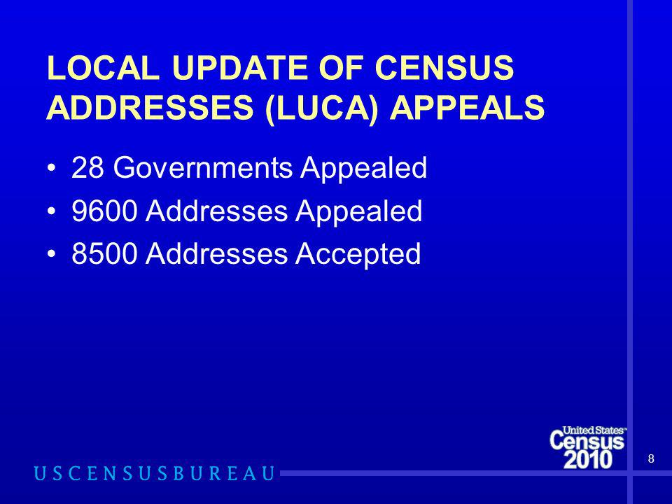 LOCAL UPDATE OF CENSUS ADDRESSES (LUCA) APPEALS 28 Governments Appealed 9600 Addresses Appealed 8500 Addresses Accepted 8