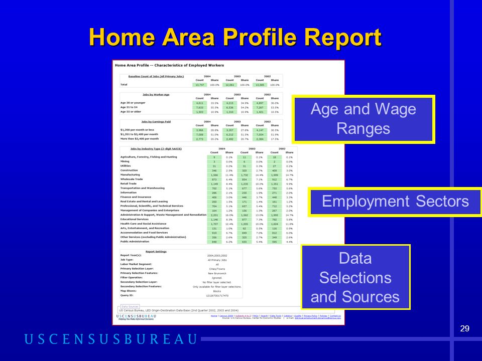 29 Home Area Profile Report Age and Wage Ranges Employment Sectors Data Selections and Sources