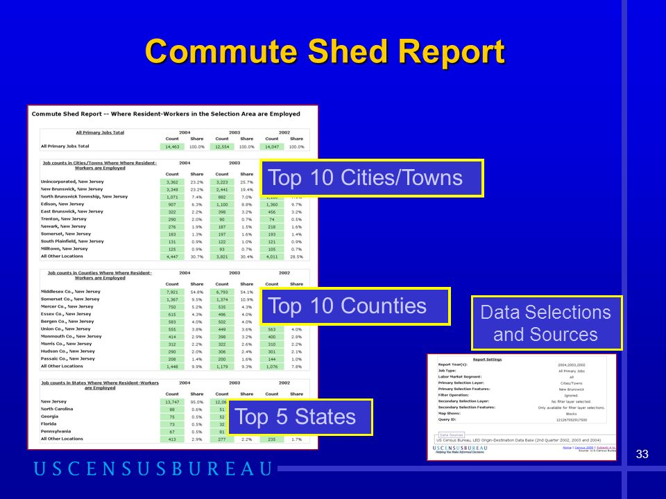 33 Commute Shed Report Data Selections and Sources Top 10 Cities/Towns Top 10 Counties Top 5 States