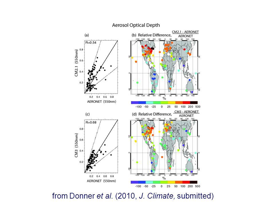 from Donner et al. (2010, J. Climate, submitted)