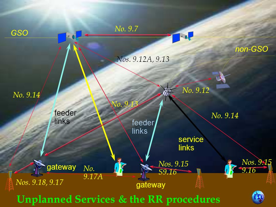 Unplanned Services & the RR procedures No. 9.14 No.