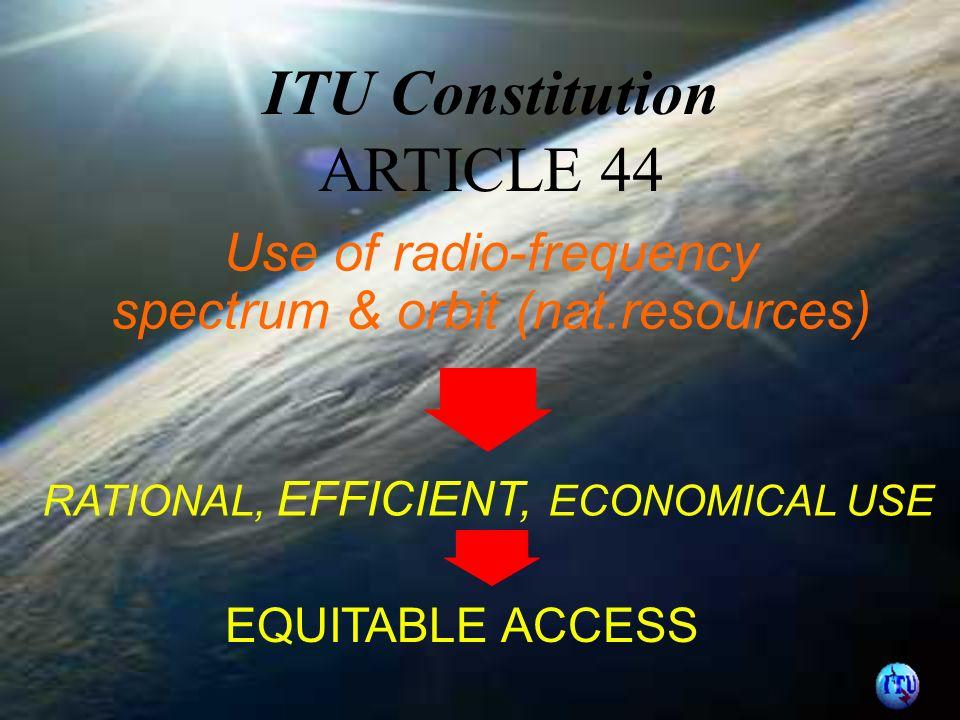 ITU Radiocommunication Sector Administrations ITU-R Recommendations orbit 9kHz 300GHz WRC conferences Radio Regulations BOARD Radiocomm.