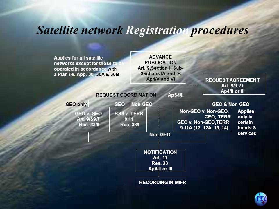 Unplanned Services & the RR procedures No.9.14 No.