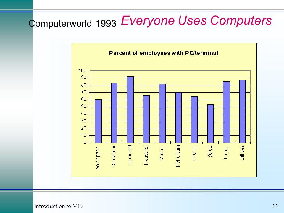Introduction to MIS11 Everyone Uses Computers Computerworld 1993