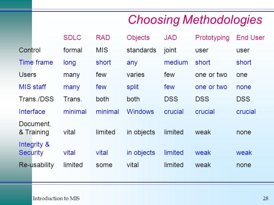 Introduction to MIS28 SDLCRADObjectsJADPrototypingEnd User ControlformalMISstandardsjointuseruser Time framelongshortanymediumshortshort Usersmanyfewv