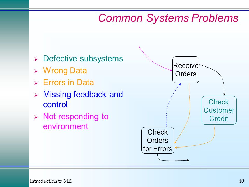 Introduction to MIS40 Common Systems Problems Defective subsystems Wrong Data Errors in Data Missing feedback and control Not responding to environmen