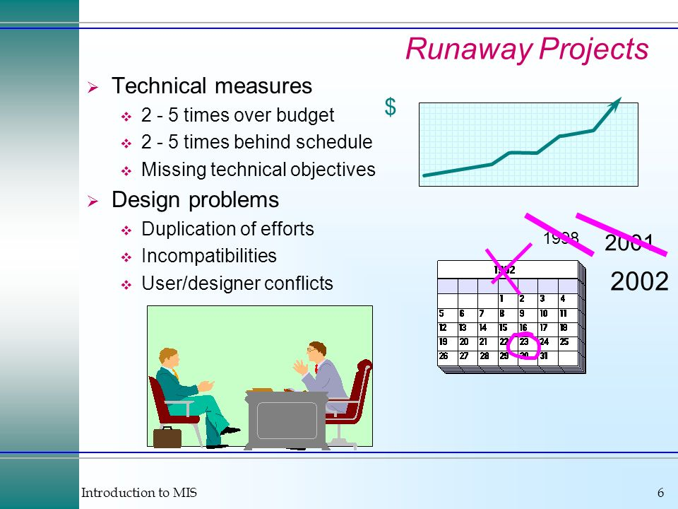 Introduction to MIS6 $ 1998 2001 2002 Runaway Projects Technical measures 2 - 5 times over budget 2 - 5 times behind schedule Missing technical object