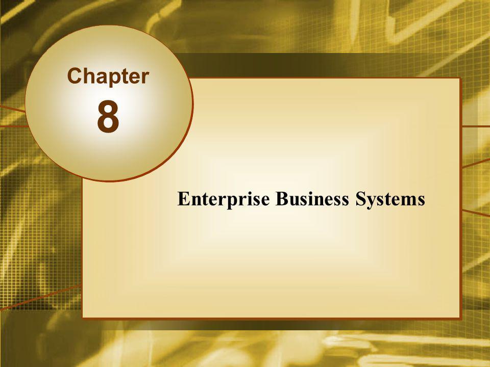 8-43 Typical EDI Activities