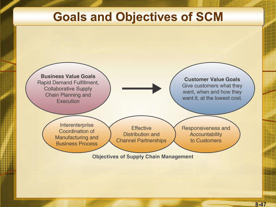 8-47 Goals and Objectives of SCM