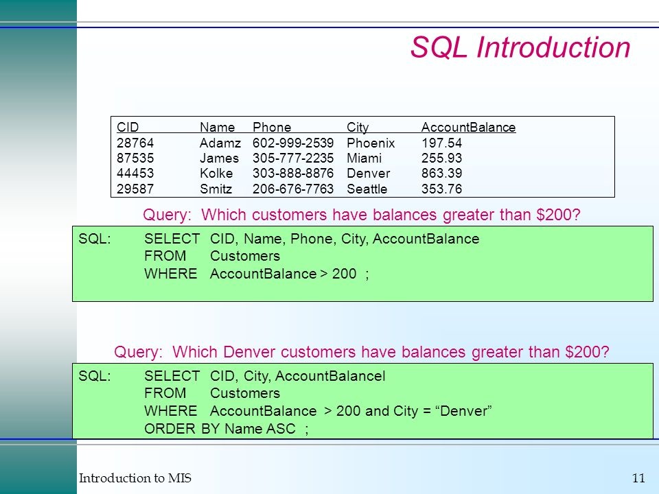 Introduction to MIS11 SQL Introduction Query: Which customers have balances greater than $200? SQL:SELECTCID, Name, Phone, City, AccountBalance FROMCu
