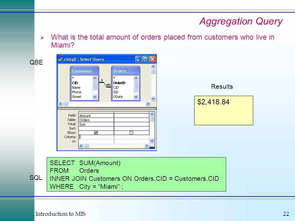 Introduction to MIS22 Aggregation Query What is the total amount of orders placed from customers who live in Miami? QBE SELECTSUM(Amount) FROMOrders I