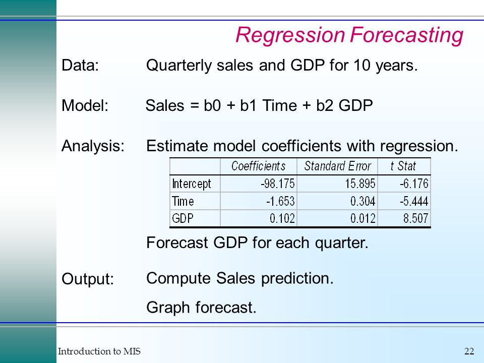 Introduction to MIS22 Regression Forecasting Sales = b0 + b1 Time + b2 GDPModel: Data:Quarterly sales and GDP for 10 years.