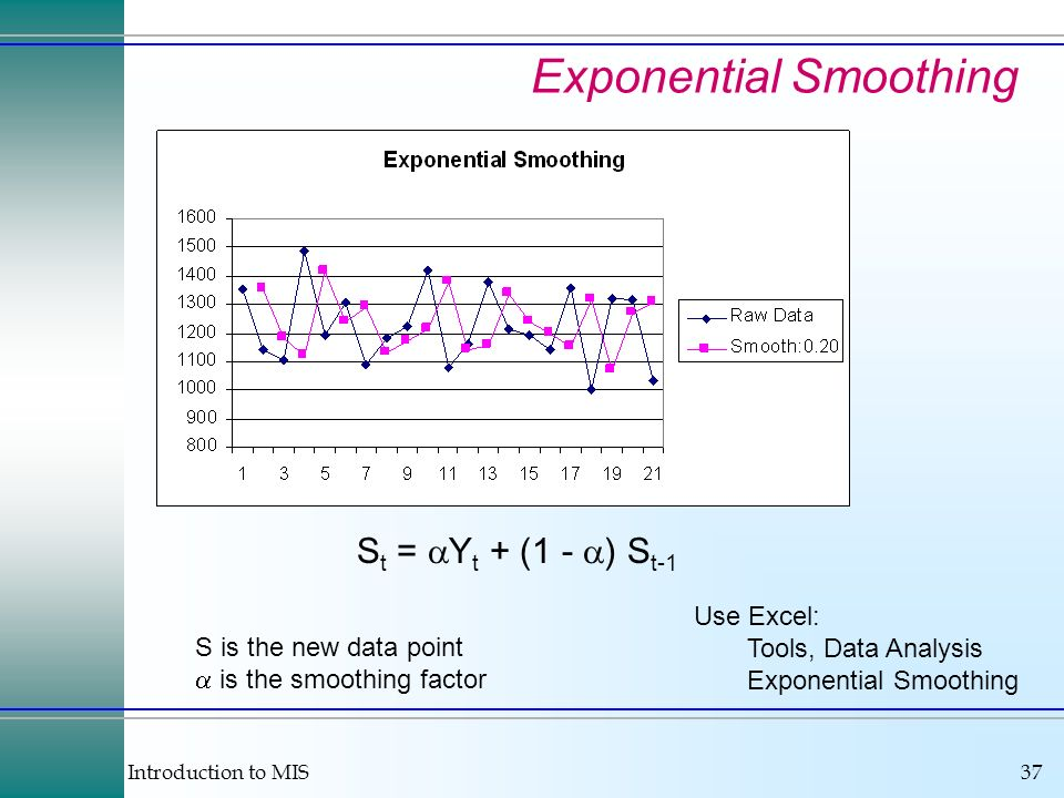 Introduction to MIS37 Exponential Smoothing S t = Y t + (1 - ) S t-1 S is the new data point is the smoothing factor Use Excel: Tools, Data Analysis Exponential Smoothing