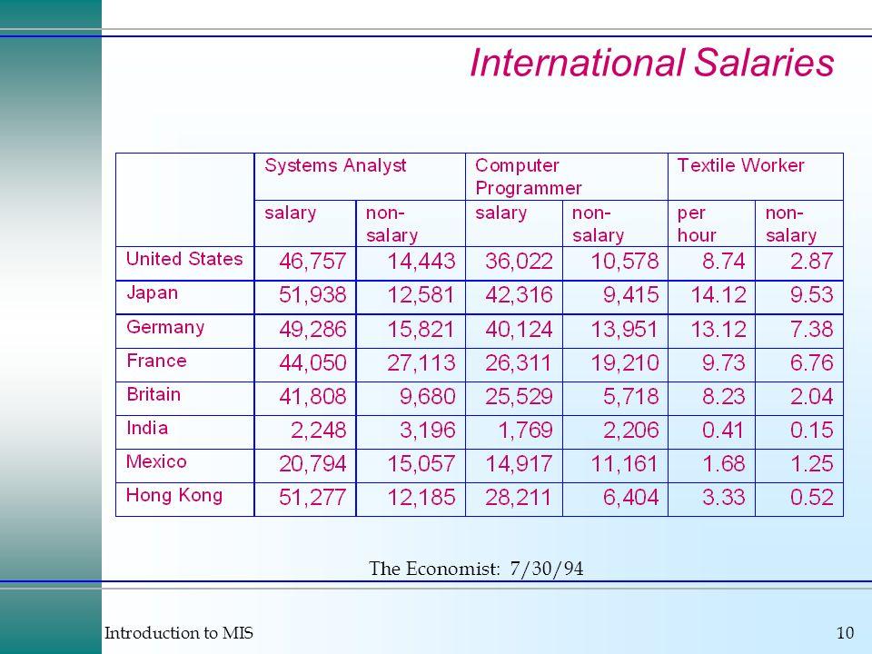 Introduction to MIS10 The Economist: 7/30/94 International Salaries