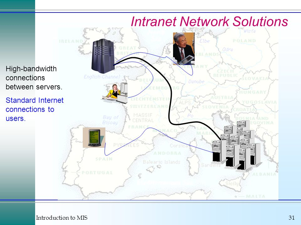 Introduction to MIS31 Intranet Network Solutions High-bandwidth connections between servers. Standard Internet connections to users.