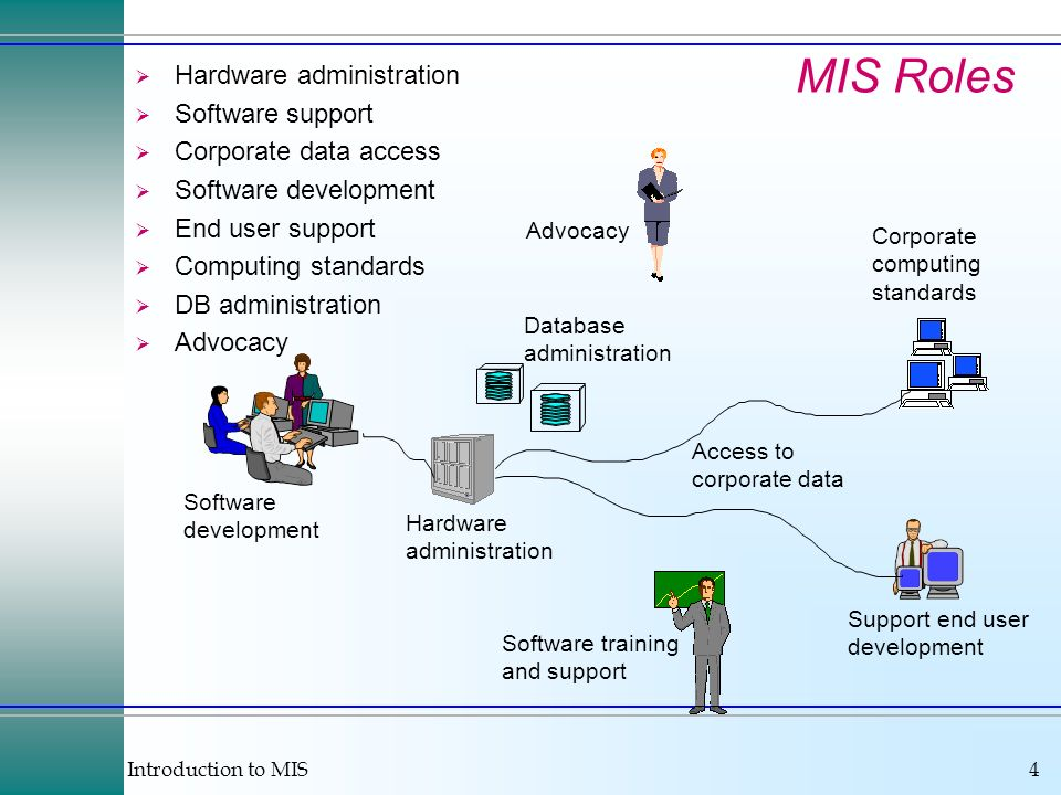 Introduction to MIS4 Hardware administration Software development Support end user development Database administration Advocacy Access to corporate data Software training and support Corporate computing standards MIS Roles Hardware administration Software support Corporate data access Software development End user support Computing standards DB administration Advocacy