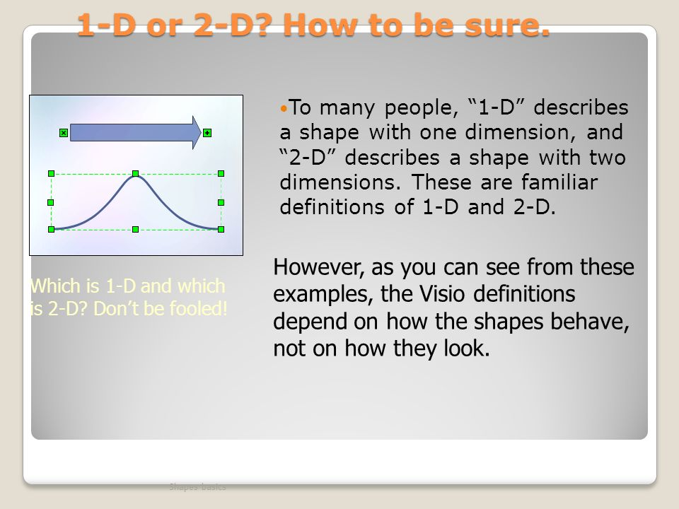 1-D or 2-D.How to be sure.