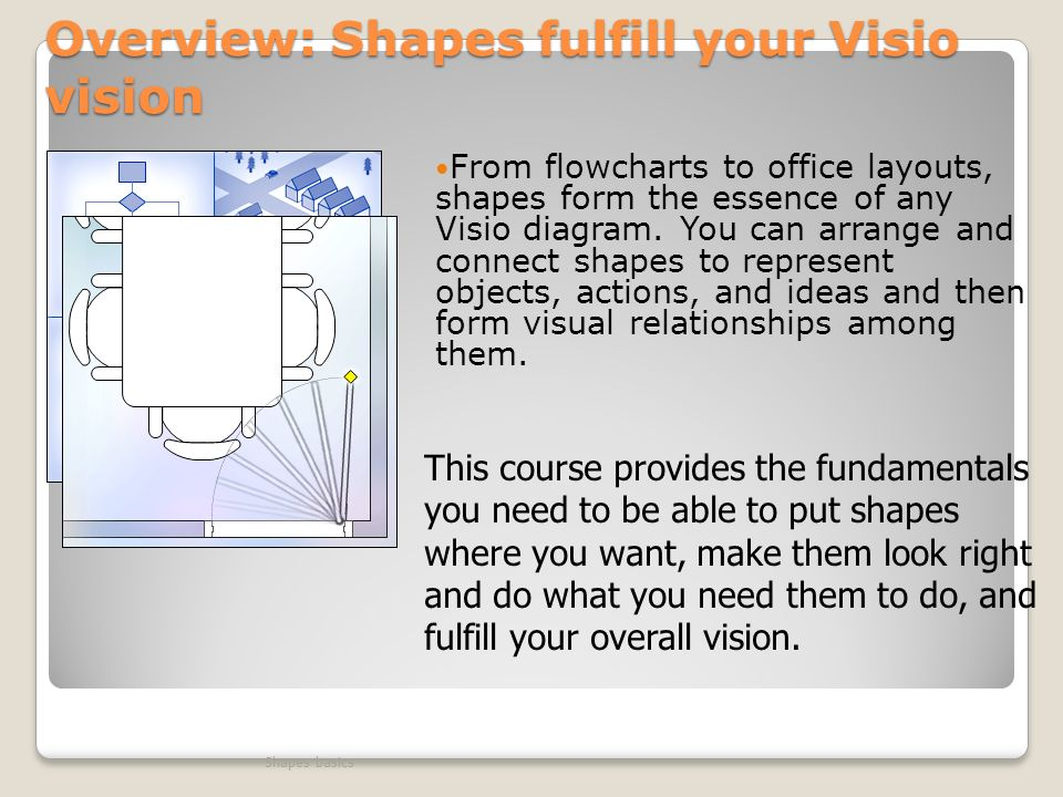 Overview: Shapes fulfill your Visio vision From flowcharts to office layouts, shapes form the essence of any Visio diagram.