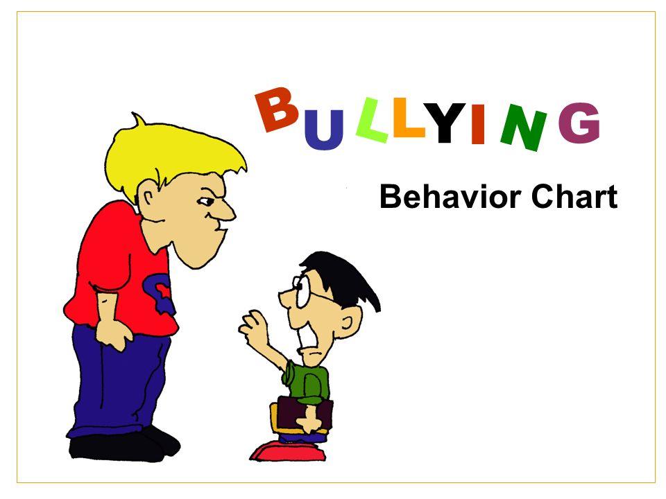 B L L Y I G N Behavior Chart U