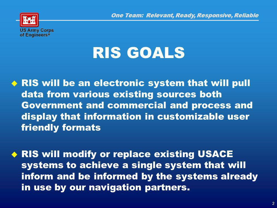 One Team: Relevant, Ready, Responsive, Reliable 2 RIS GOALS RIS will be an electronic system that will pull data from various existing sources both Government and commercial and process and display that information in customizable user friendly formats RIS will modify or replace existing USACE systems to achieve a single system that will inform and be informed by the systems already in use by our navigation partners.
