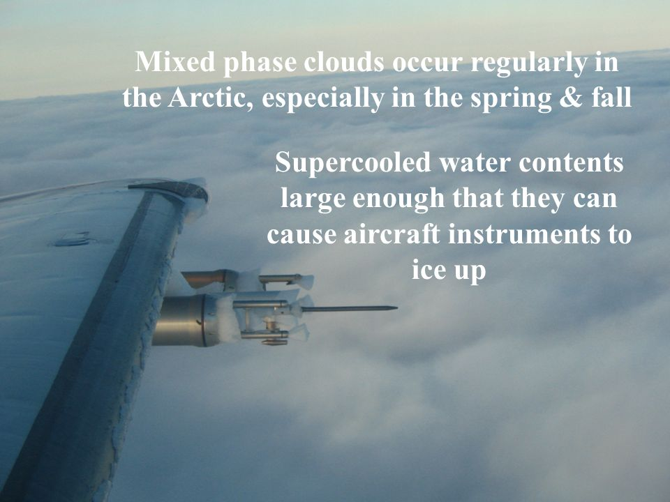 Mixed phase clouds occur regularly in the Arctic, especially in the spring & fall Supercooled water contents large enough that they can cause aircraft instruments to ice up