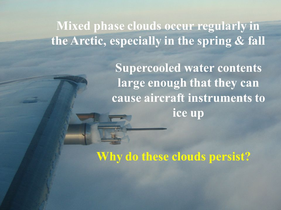 Mixed phase clouds occur regularly in the Arctic, especially in the spring & fall Supercooled water contents large enough that they can cause aircraft instruments to ice up Why do these clouds persist