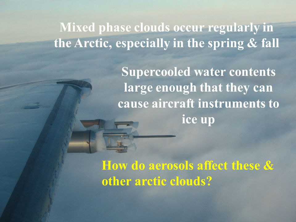 Mixed phase clouds occur regularly in the Arctic, especially in the spring & fall Supercooled water contents large enough that they can cause aircraft instruments to ice up How do aerosols affect these & other arctic clouds