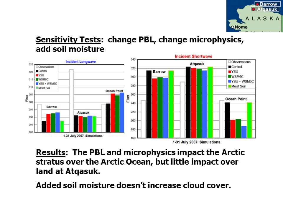 Sensitivity Tests: change PBL, change microphysics, add soil moisture Results: The PBL and microphysics impact the Arctic stratus over the Arctic Ocean, but little impact over land at Atqasuk.