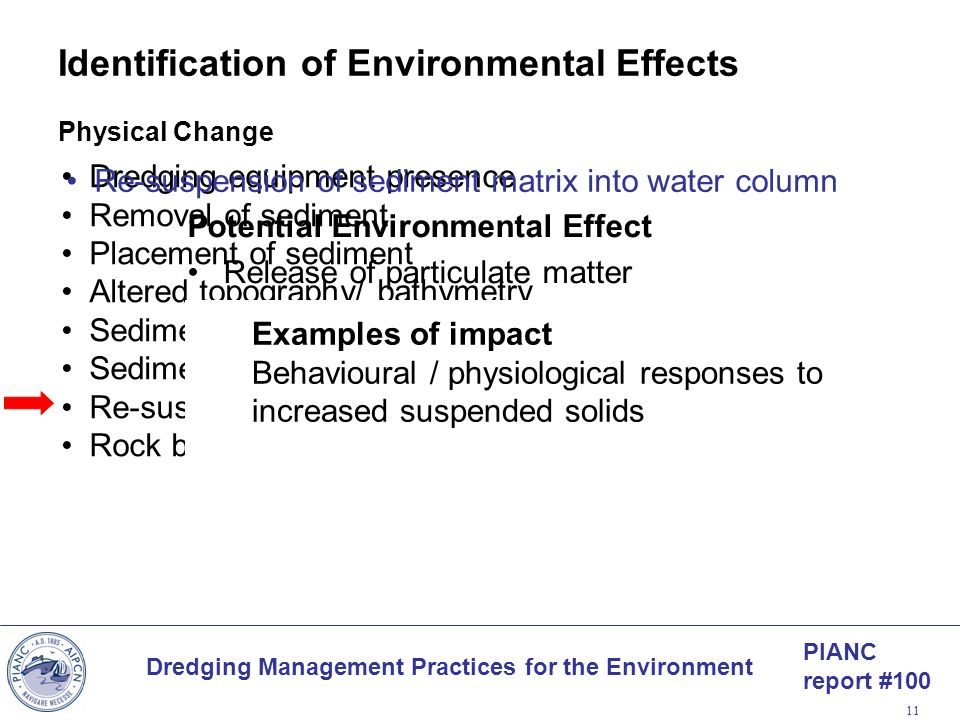 PIANC report #100 Dredging Management Practices for the Environment 11 Identification of Environmental Effects Physical Change Potential Environmental