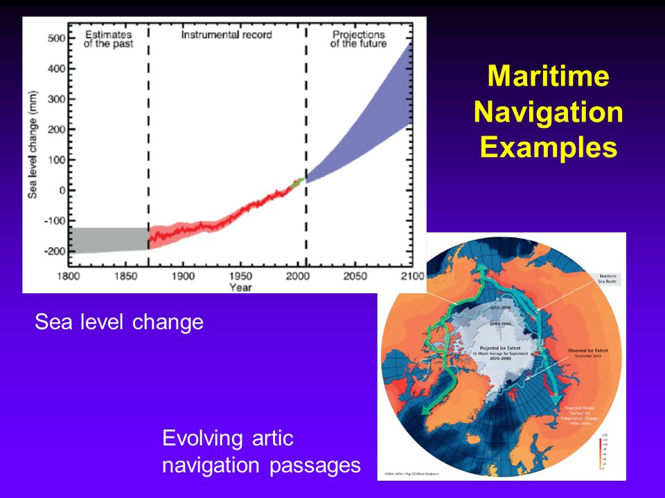 Maritime Navigation Examples Sea level change Evolving artic navigation passages