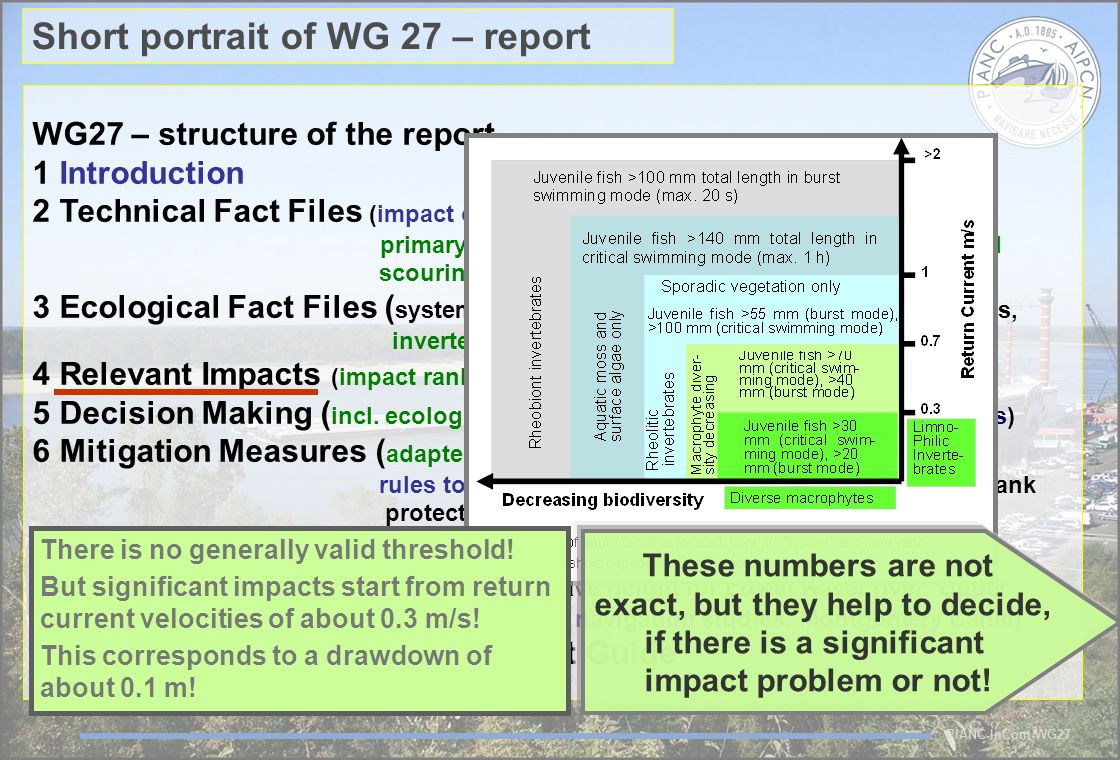PIANC-InCom-WG27 WG27 – structure of the report 1 Introduction 2 Technical Fact Files (impact cascade, ship types, propulsion systems, primary wave fi