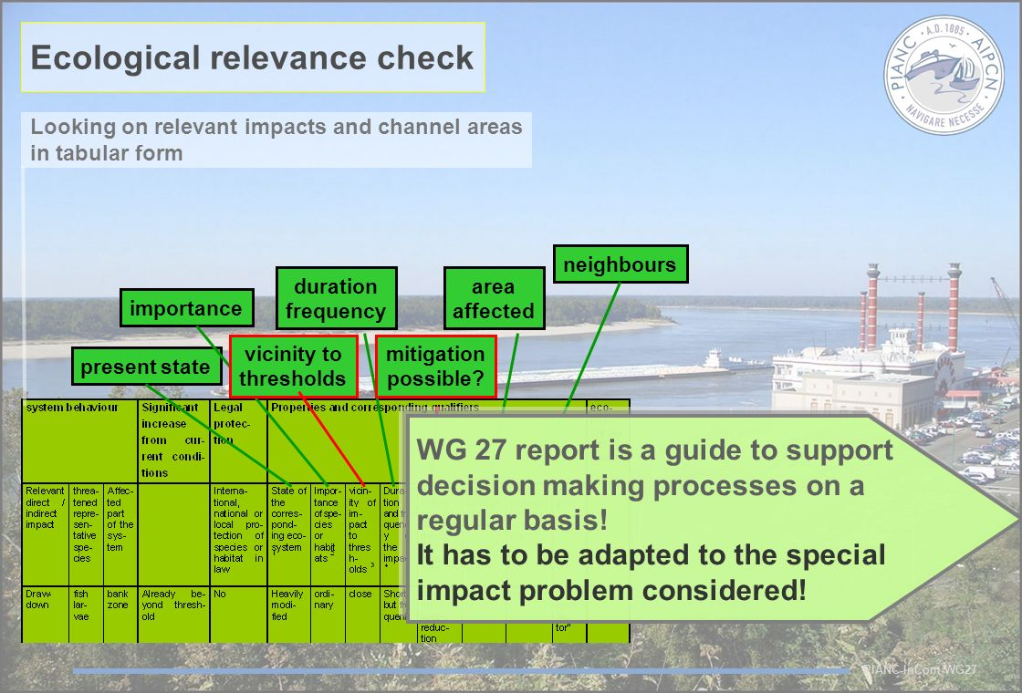 PIANC-InCom-WG27 Ecological relevance check Looking on relevant impacts and channel areas in tabular form present stateimportance vicinity to threshol