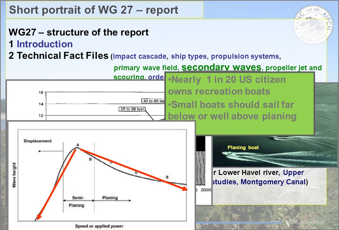 PIANC-InCom-WG27 WG27 – structure of the report 1 Introduction 2 Technical Fact Files (impact cascade, ship types, propulsion systems, primary wave field, secondary waves, propeller jet and scouring, order of magnitude of relevant impacts) 3 Ecological Fact Files ( systems - lakes, rivers, pools, canals; species - plants, invertebrates, fish, mammals, birds, amphibians) 4 Relevant Impacts (impact ranking according to systems & taxa, thresholds) 5 Decision Making ( incl.