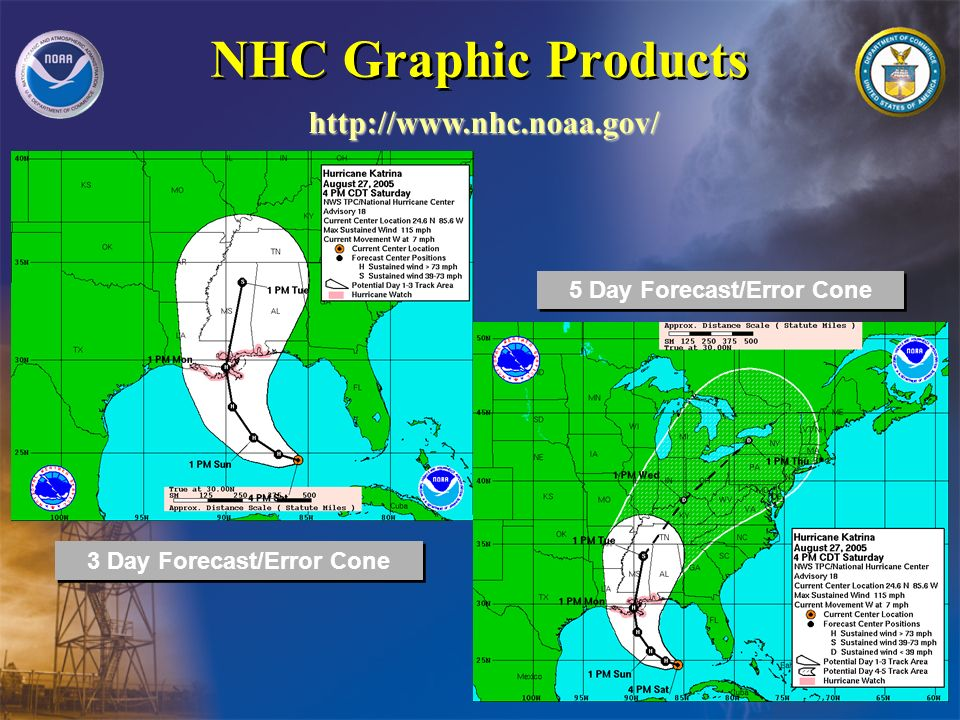 NHC Graphic Products http://www.nhc.noaa.gov/ 3 Day Forecast/Error Cone 5 Day Forecast/Error Cone