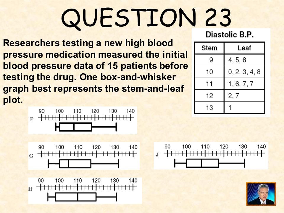 ANSWER 22 What is 20