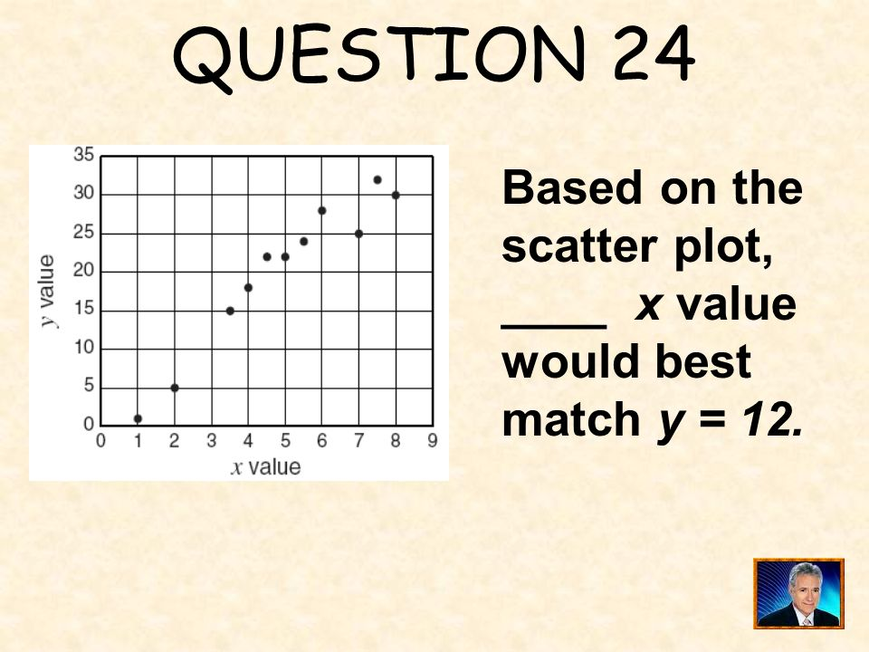 ANSWER 23 What is ?