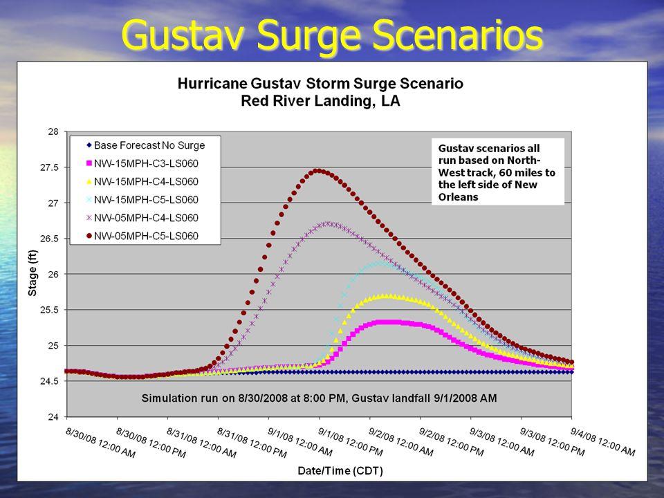 Gustav Surge Scenarios