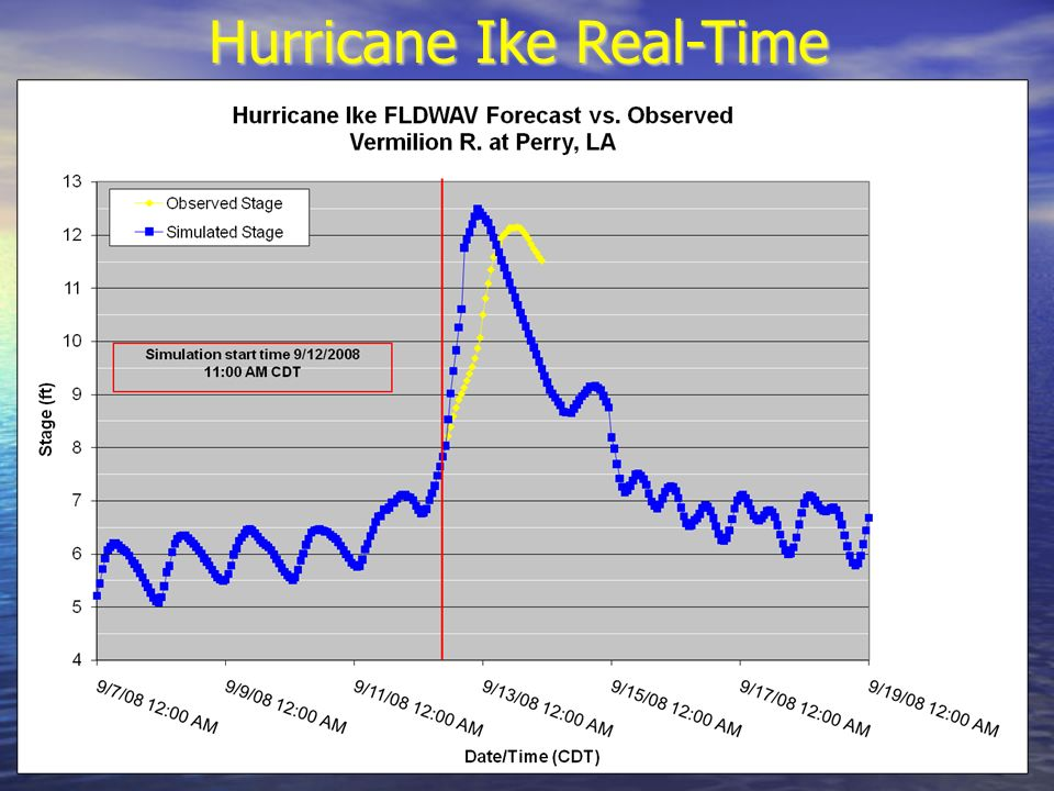 Hurricane Ike Real-Time Vermilion Surge Forecast