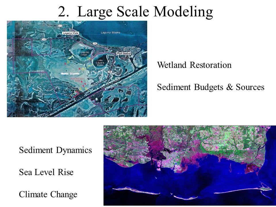 2. Large Scale Modeling Wetland Restoration Sediment Budgets & Sources Sediment Dynamics Sea Level Rise Climate Change