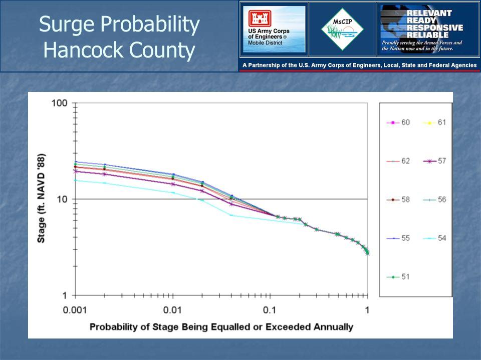 Surge Probability Hancock County