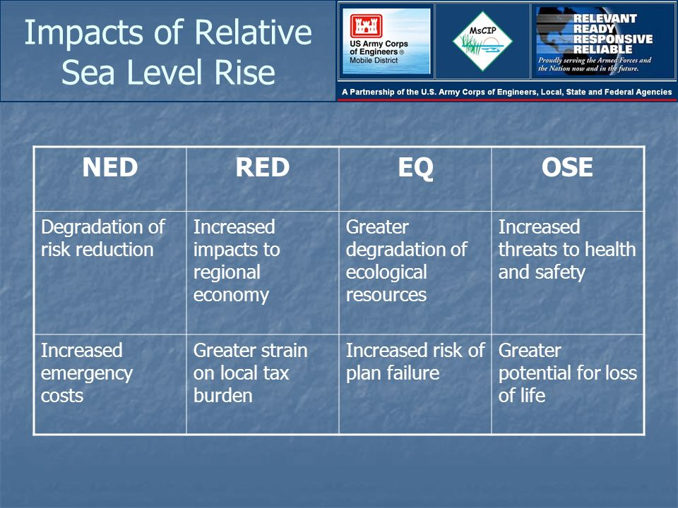 Impacts of Relative Sea Level Rise NEDREDEQOSE Degradation of risk reduction Increased impacts to regional economy Greater degradation of ecological resources Increased threats to health and safety Increased emergency costs Greater strain on local tax burden Increased risk of plan failure Greater potential for loss of life