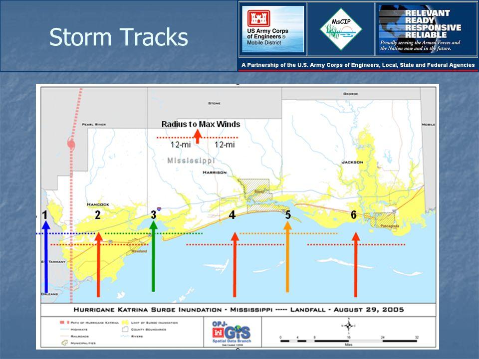 Storm Tracks