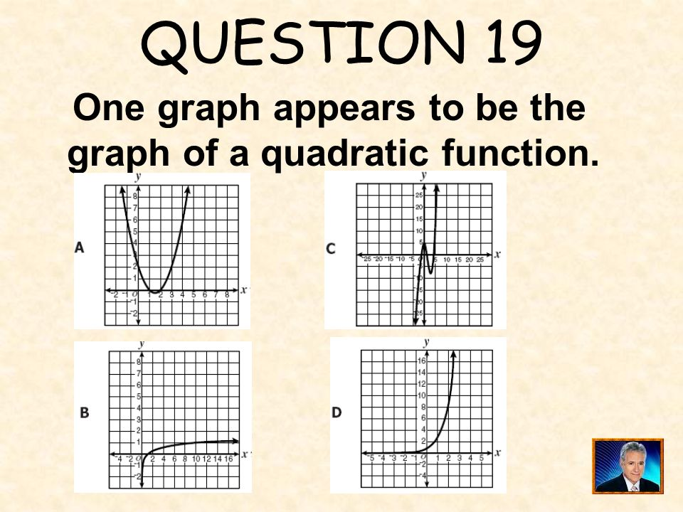 QUESTION 19 One graph appears to be the graph of a quadratic function.